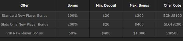 Bet355 Bonus Code